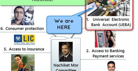 universal electronic bank accounts for financial inclusion Nachiket Mor Committee