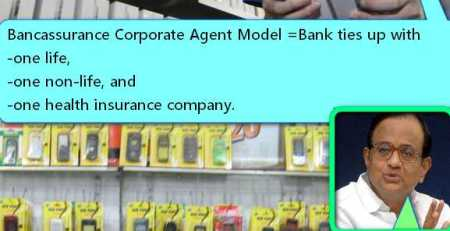 Bancassurance model differences