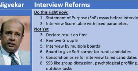 Nigvekar Committee Reforms in civil service Interviews