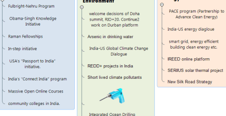 India US Environment Energy Education cooperation