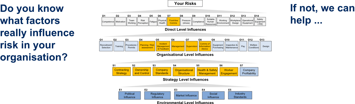 MPW R&R solves complex risk and regulatory problems for organisations in high risk sectors who want to manage risk and be more cost-effective