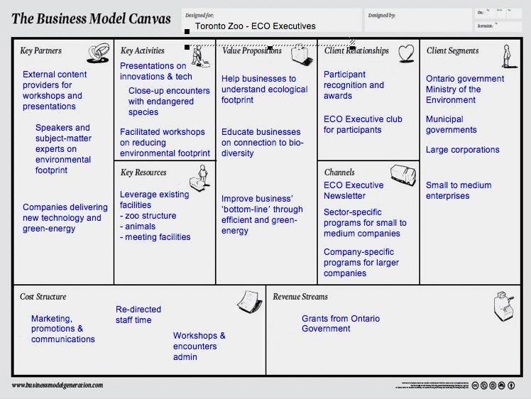 ตัวอย่างการเขียน BMC ของธุรกิจบริการ อุตสาหกรรมท่องเที่ยว จาก - sample business action plan