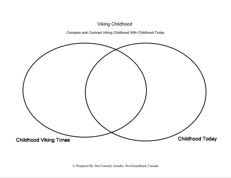 venn diagram for kids - Vatozatozdevelopment