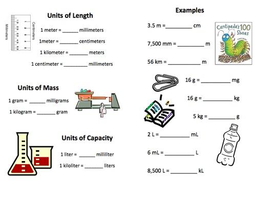 Lab Tools and the Metric System - Mr Bridges\u0027 Science Class
