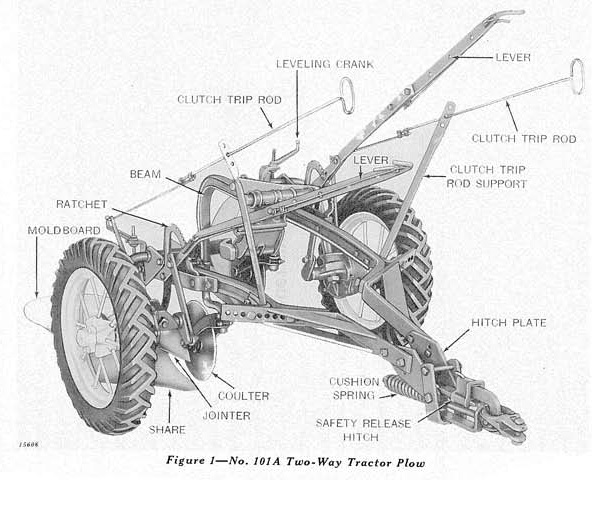 john deere steel plow diagram