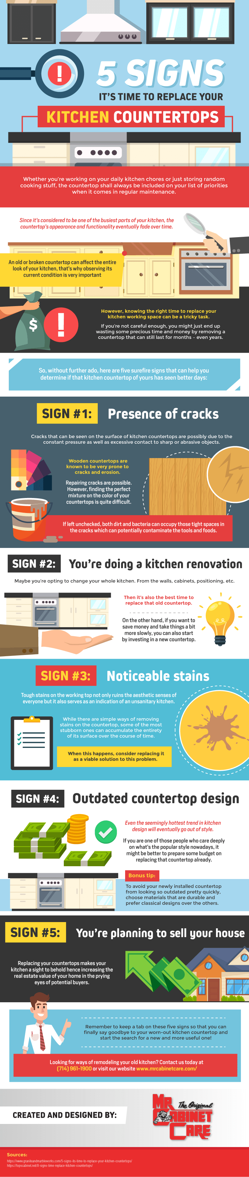Countertop Signs 5 Signs It S Time To Replace Your Kitchen Countertops Infographic