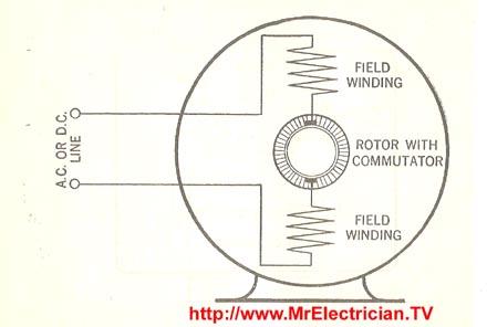 John Grabowski Mr Electrician