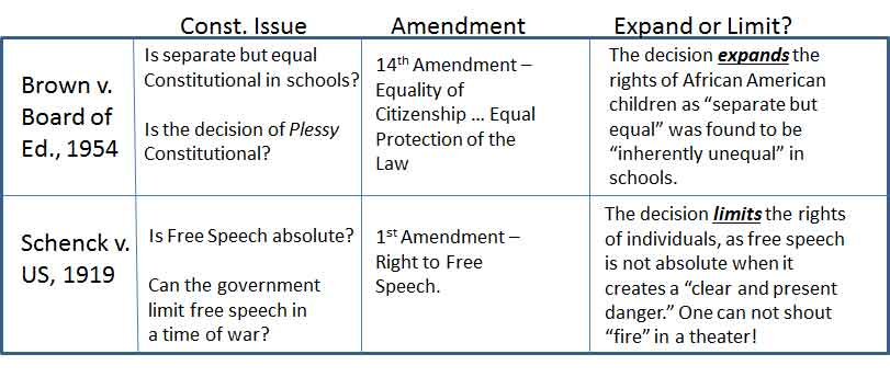 Thematic Essay Topics Us History Regents - Office of State Assessment