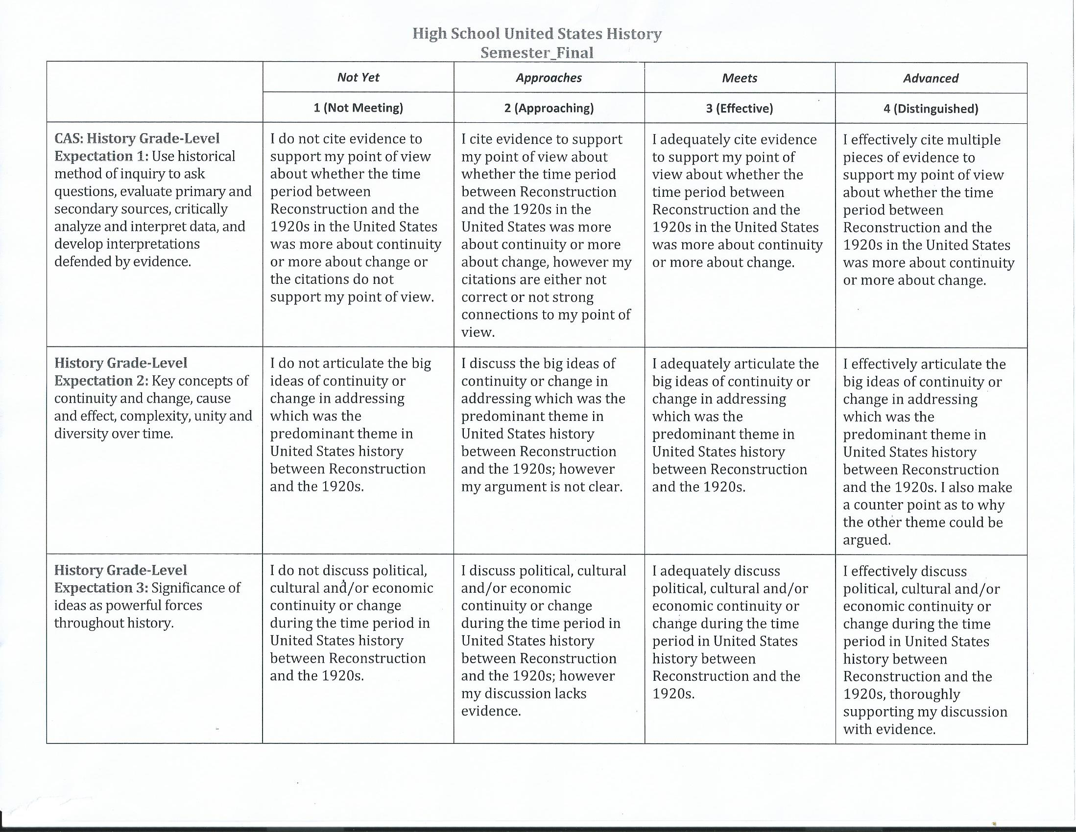 Essay Writing Rubric Resignation Letters Sample Write Me A