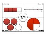 Models That Represent Fractions