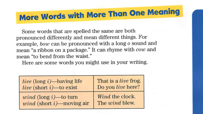 Multiple Meaning Words Worksheet 5th Grade 1000 Ideas