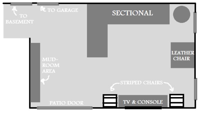 Den layout
