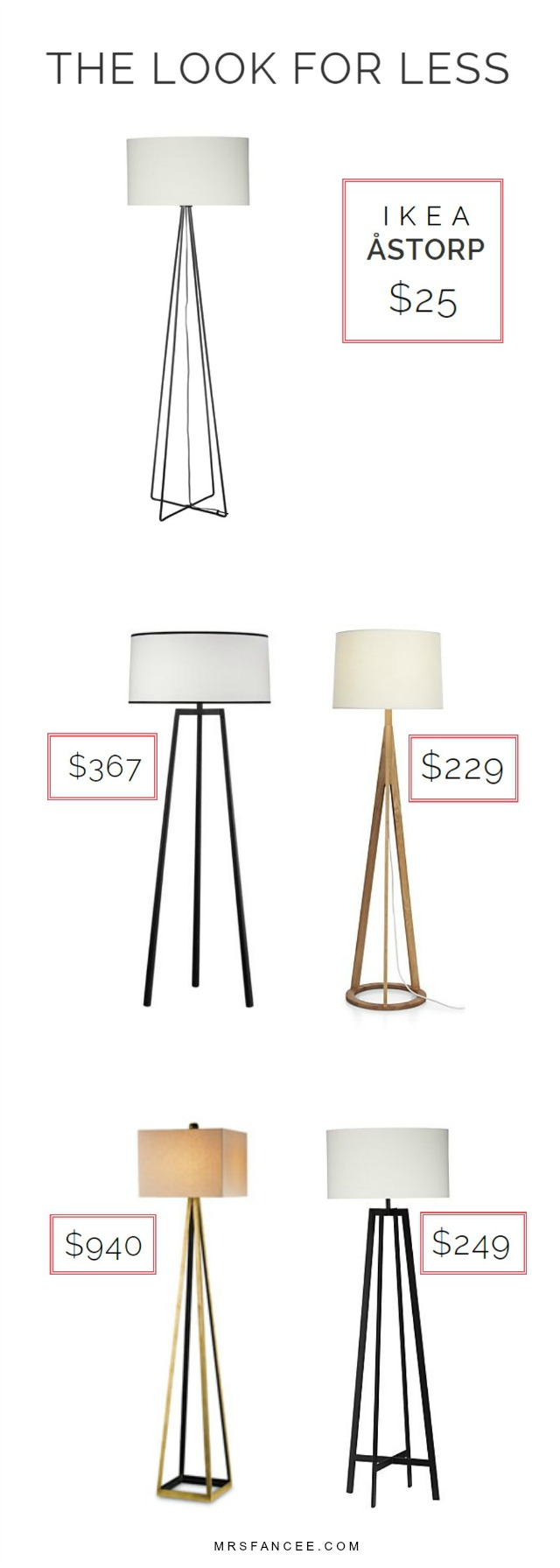 Get the look for *WAY* less!!  |  IKEA Astorp  |  Mrs. Fancee