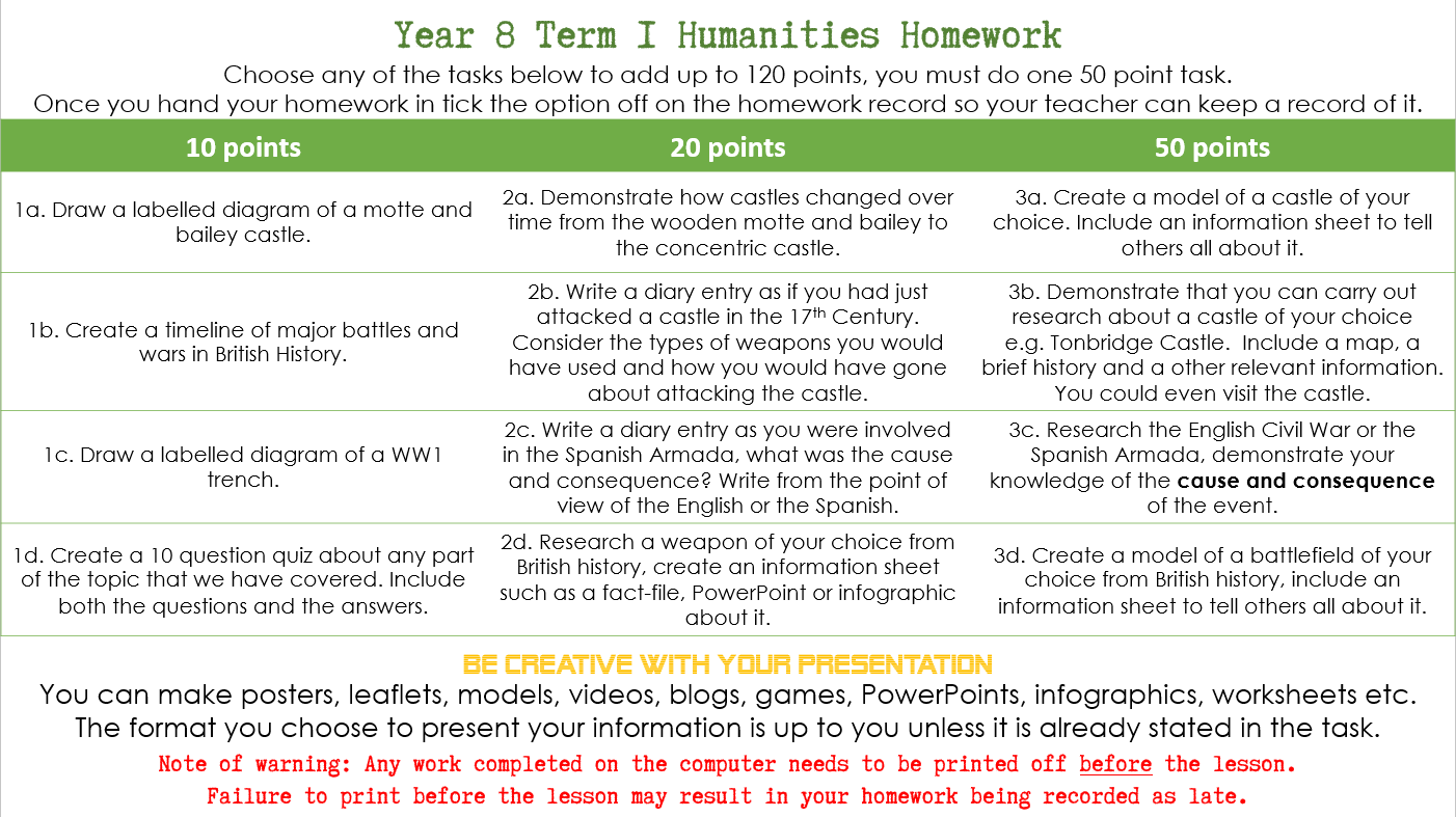 Key stage 3 geography homework help