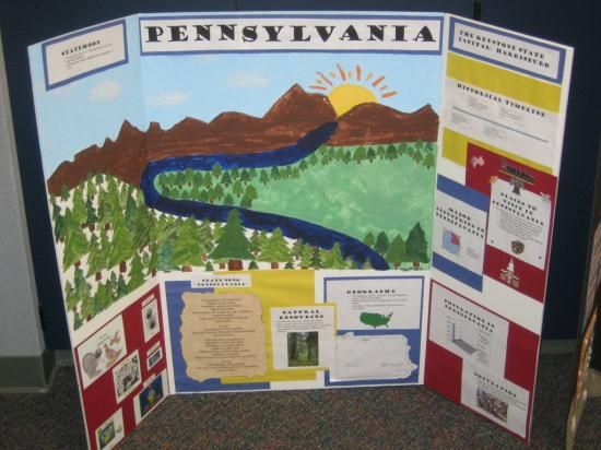 1st Semester State Research Project Jones\u0027 Classroom Blog