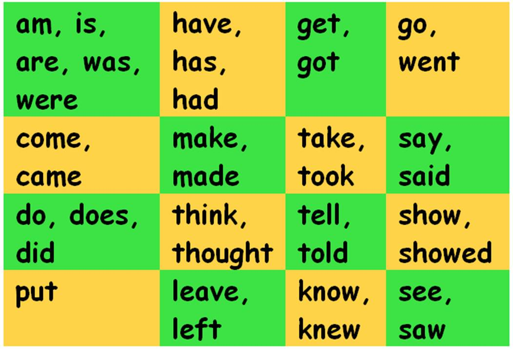 To revise, replace weak or overused verbs with strong, specific - verbs list