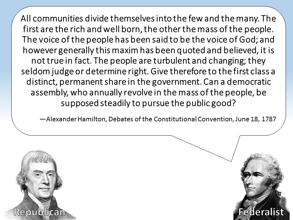 Foldable Project Federalist/Anti-Federalists - CIMS Cougars \