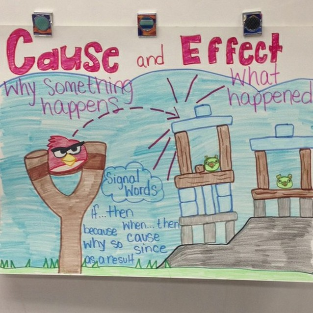Cause  Effect - Mrs Warner\u0027s Learning Community