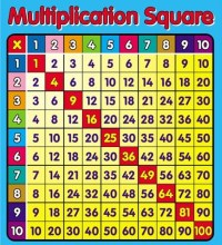 Multiplication Table - Mrs. Warner's 4th Grade Classroom