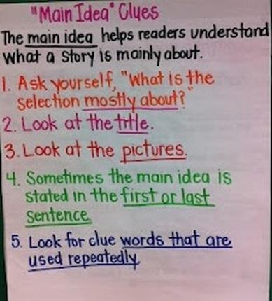 Main Idea - Mrs Warner\u0027s Learning Community