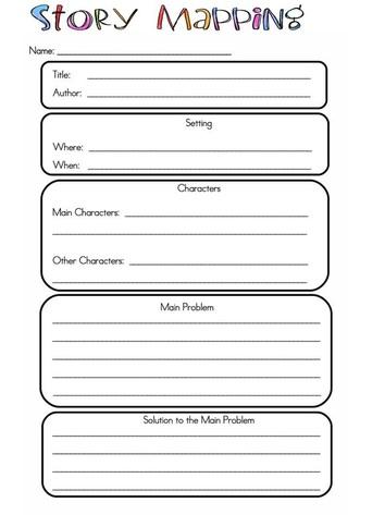 Graphic Organizers - Mrs Warner\u0027s Learning Community