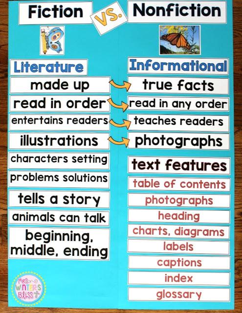 Fiction VS Nonfiction Teaching Ideas - Mrs Winter\u0027s Bliss