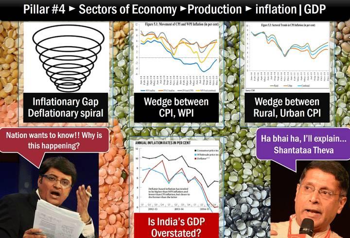 Angus Deaton on GDP deflator