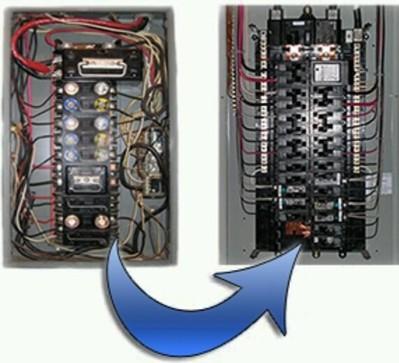 upgrade 100 amp fuse box to circuit breakers