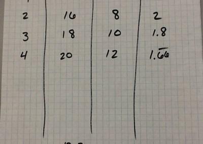 mullet-ratios-af1