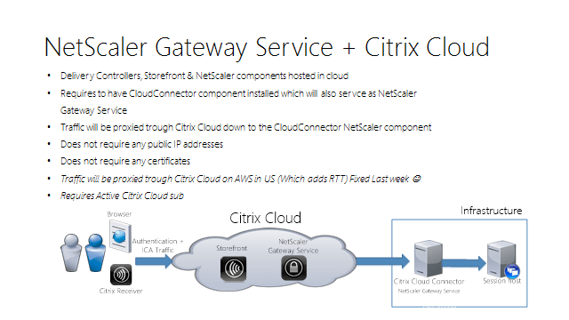but on the other side now they have implemented a form of gslb which will point the enduser to the cloest citrix cloud service within the region