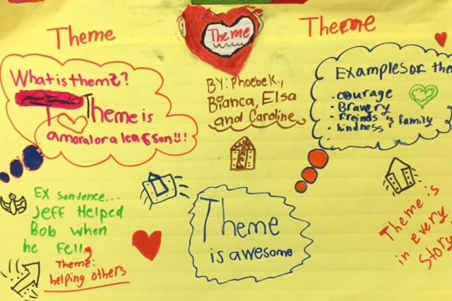 Reading - Ms Breyel\u0027s Fourth Grade Class
