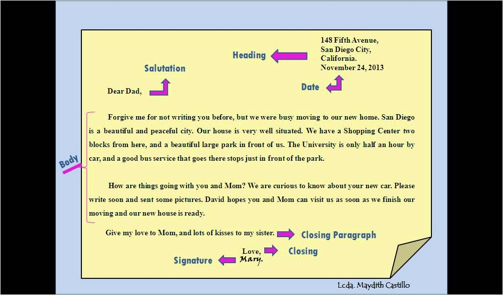 Sec1 Letter-Writing - Ms Chie\u0027s English Classes - sample informal letter format