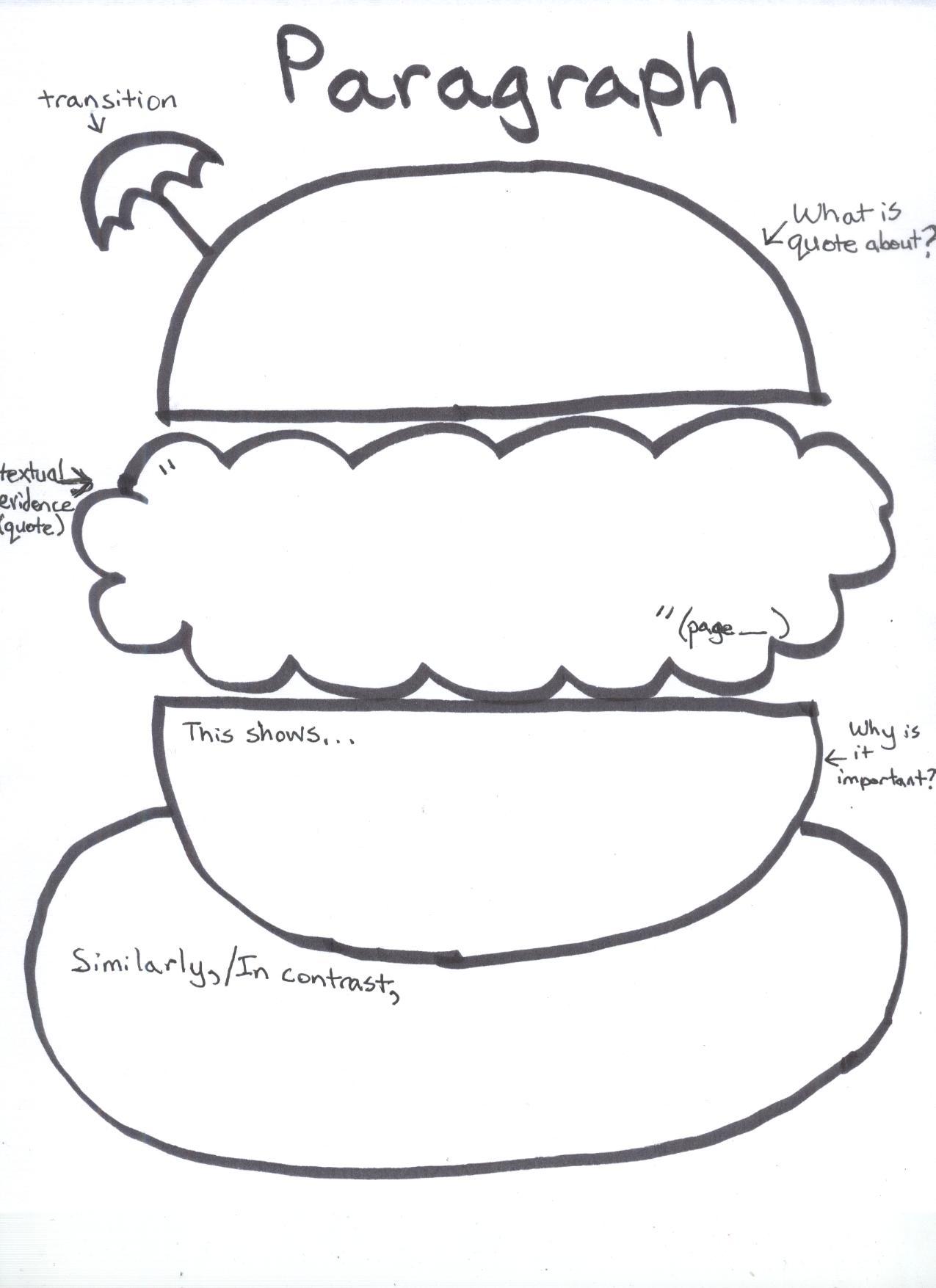 Hamburger Paragraph Writing Lesson Plans & Worksheets