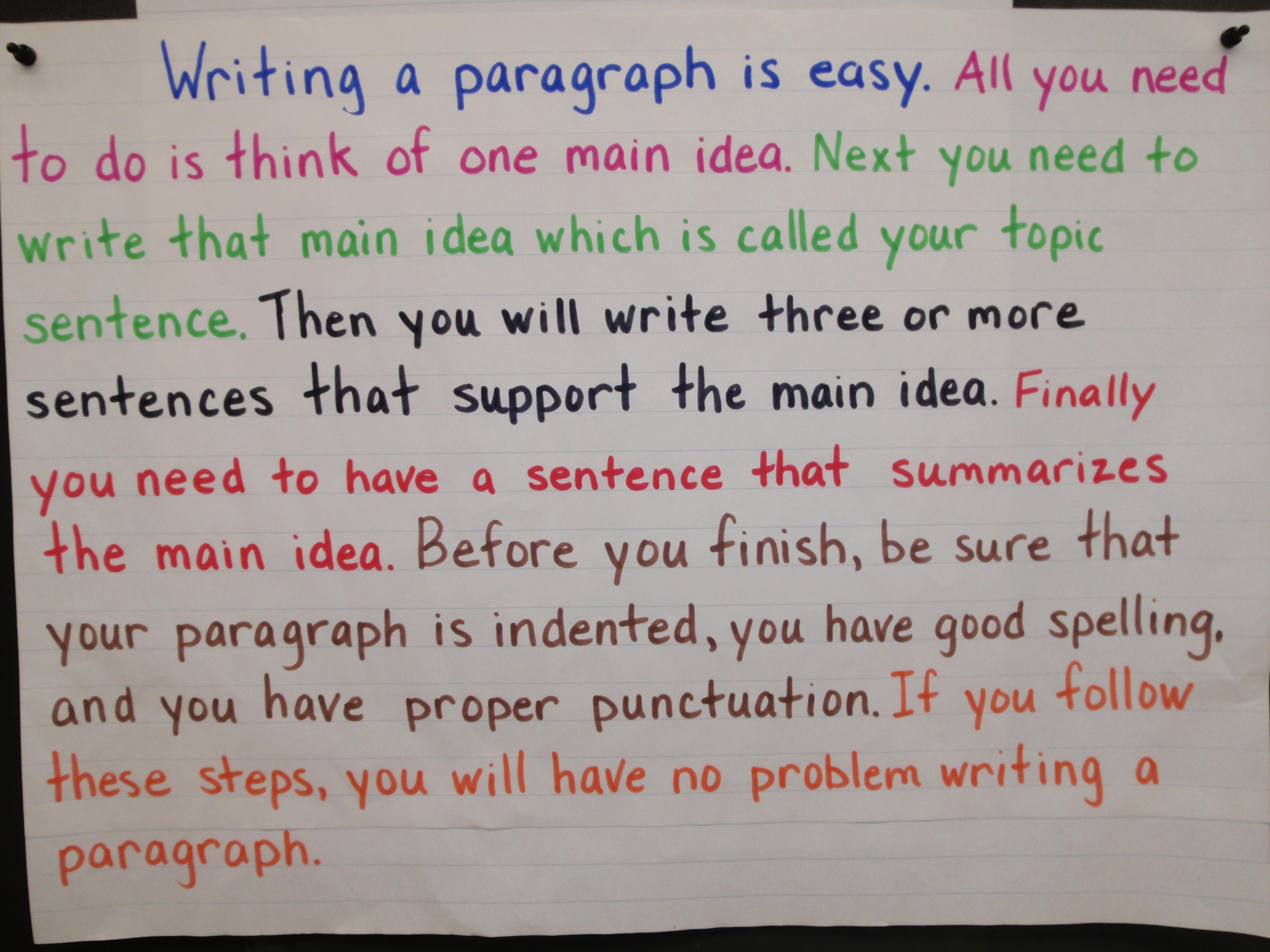 Write A Paragraph