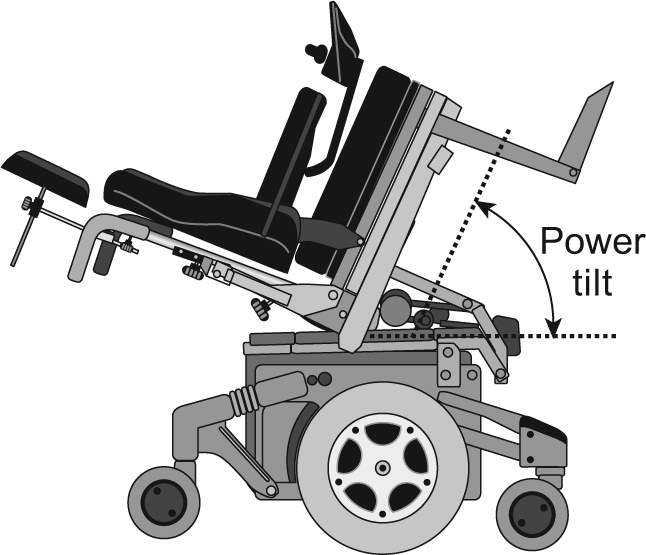 The Power Wheelchair What The Spinal Cord Injury Consumer