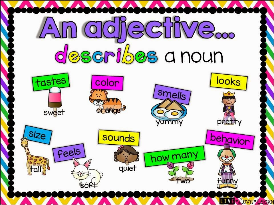 Adjectives  Articles - Lessons - Tes Teach