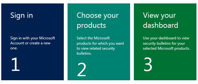 Microsoft Launches New Online Security Bulletin Service To Help IT - microsoft bulletin