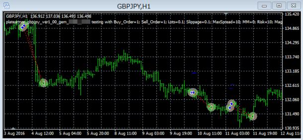 PlateArmor GBPJPY v1.0ポジション取り