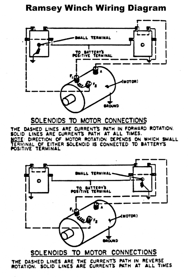 Ramsey Winch Solenoid Wiring Diagram - Wiring Solutions