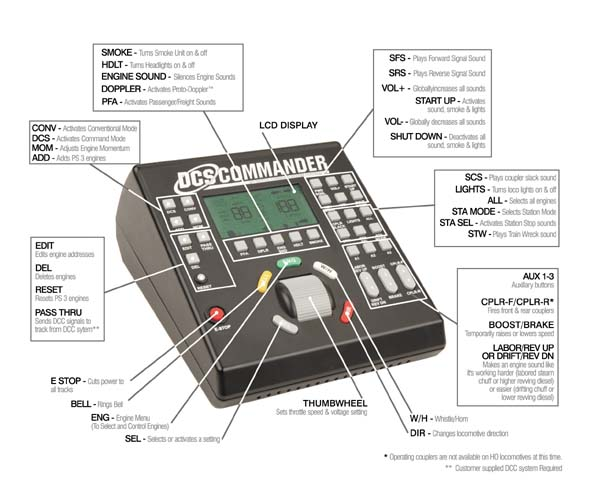 mth tiu wiring diagram dcs commander it s not just for command
