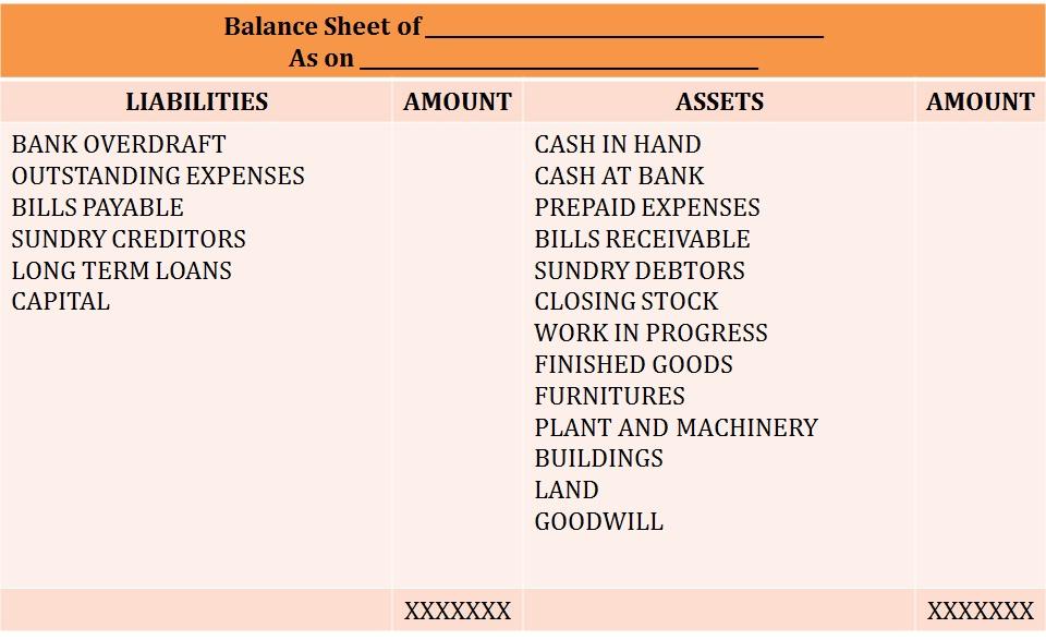 Final Accounts Balance Sheet MUDRANKA