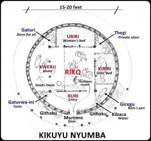 Kikuyu language - Wikipedia
