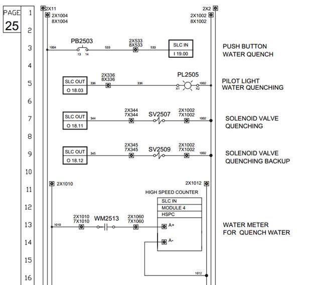 Schematic Design Methods \u2013 Multiline Designs