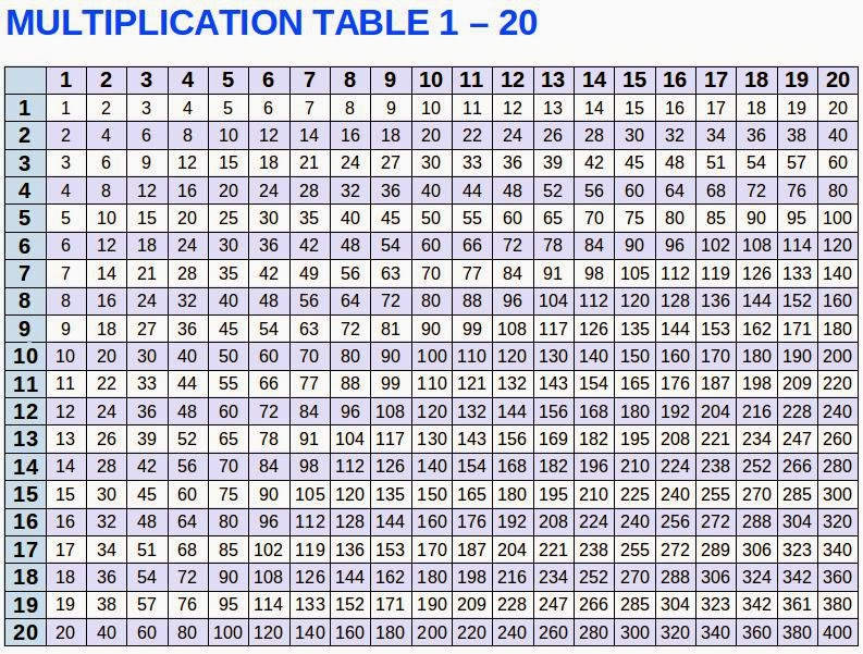 Times Table Chart 1 50 - Multiplication chart 1 50 unique