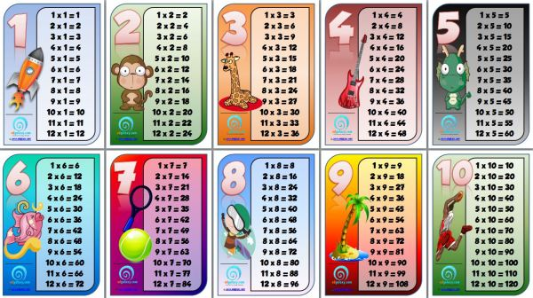 Multiplication Table All information about Blank  Printable