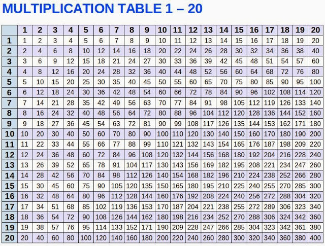 Download Multiplication Table 1-20 Chart Multiplication Table