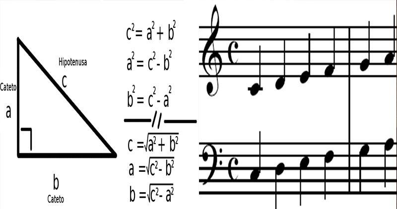 img_como_dibujar_las_notas_musicales_en_el_pentagrama_17702_orig LA CONEXIÓN ENTRE LA TELEPATÍA Y LAS HABILIDADES ARTISTICAS