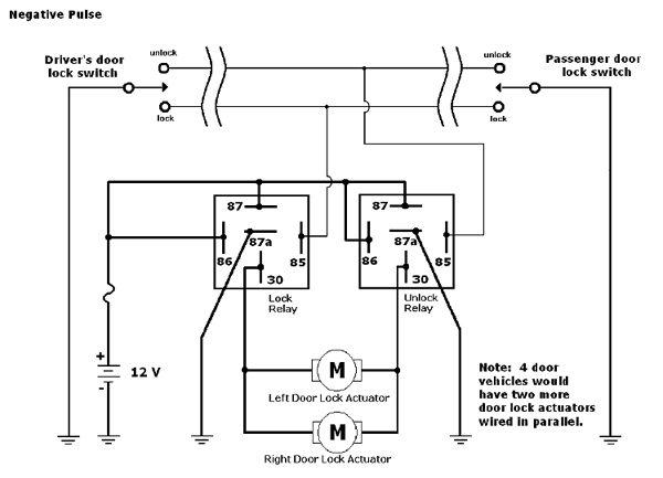negative pulse door circuit dsl