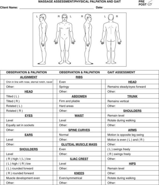 Physical Assessment Form Nursing Physical Assessment Case Studies - nursing assessment forms