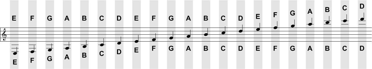 Music Chart Marx, Richard \/ Aria Music Chart (Australian Music - music chart